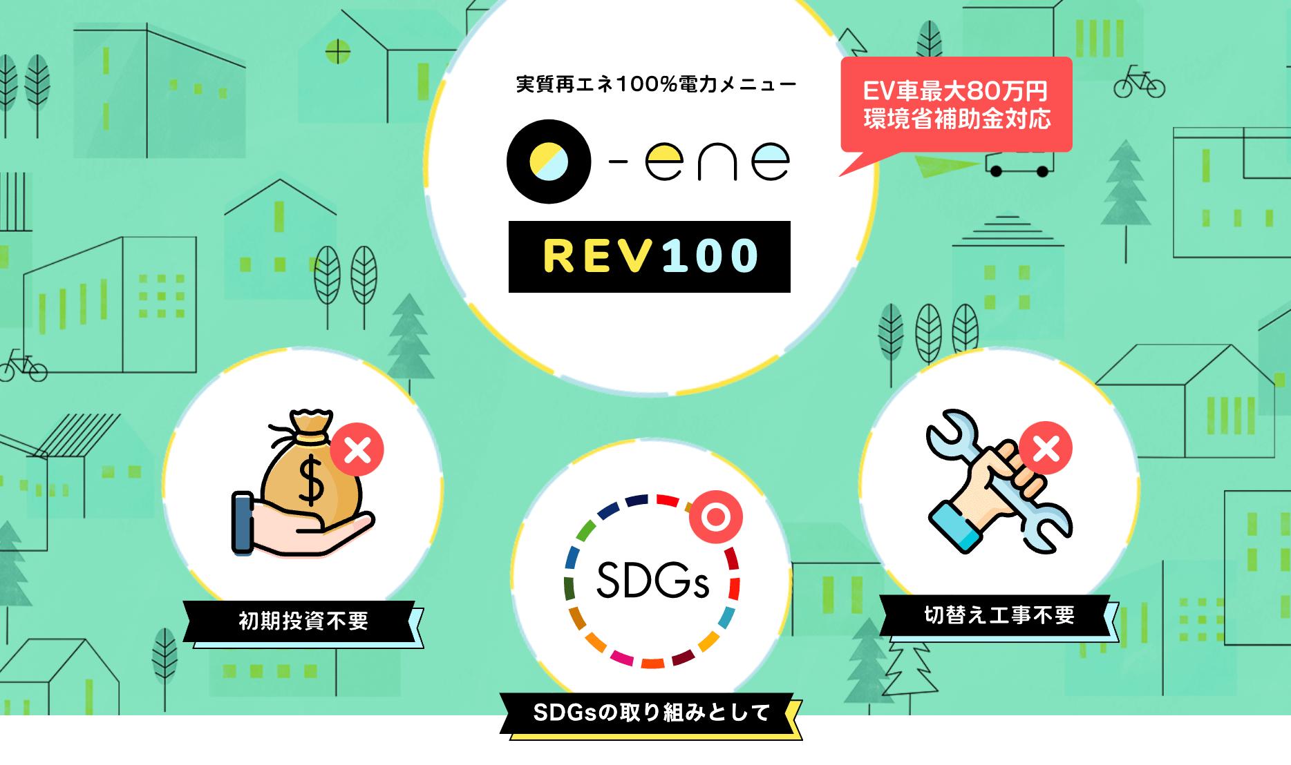環境省補助金対象の再生エネルギー100%電力メニュー「おーエネREV100」HPが完成しました!
